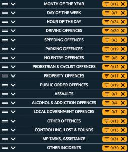 Pilsen-offences-filters