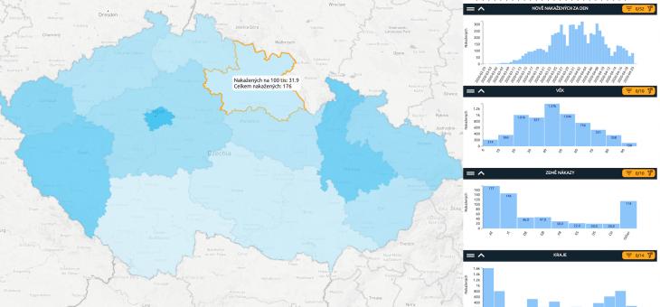 Spustili jsme interaktivní mapu šíření COVID-19 v Česku